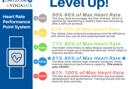 Level Up - Heart Rate tracking