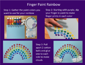 Finger Paint Rainbow
